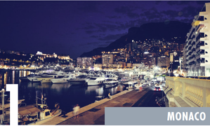 monaco - top places to retire - sell my business and retire