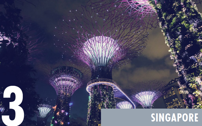 singapore - top places to retire - sell my US UK SA IR business