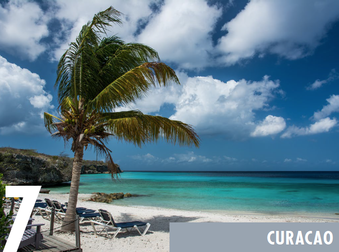 curacao - top places to retire - sell my business and retire