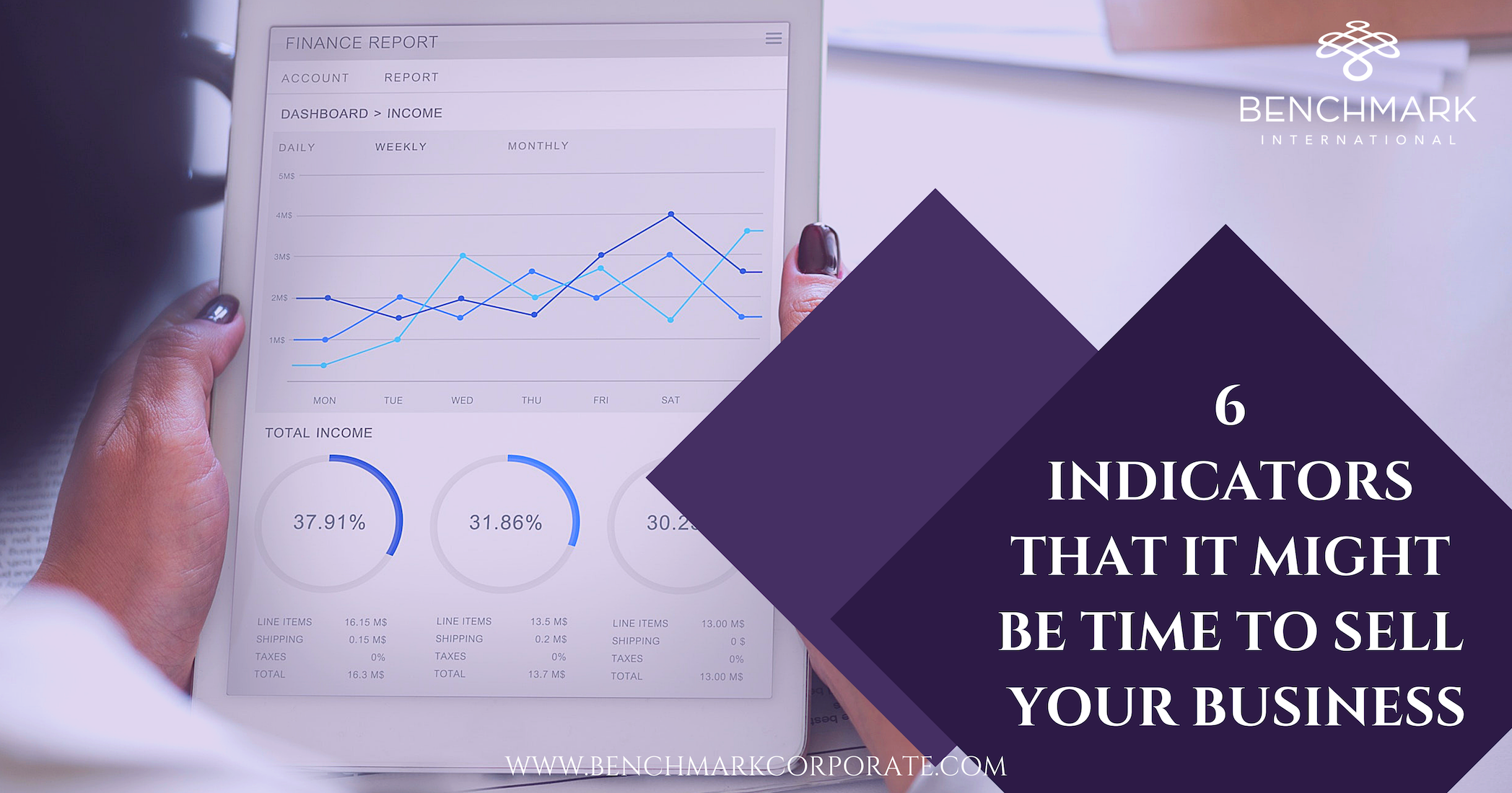 6 Indicators that it Might be Time to Sell Your Business